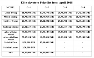 Elite Elevators Price